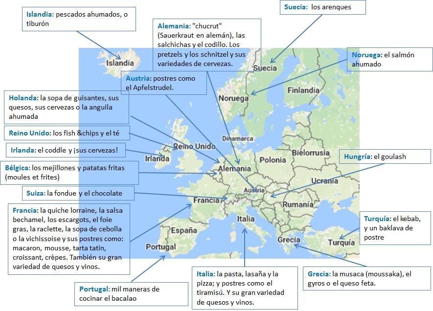 Gastronomía Europa